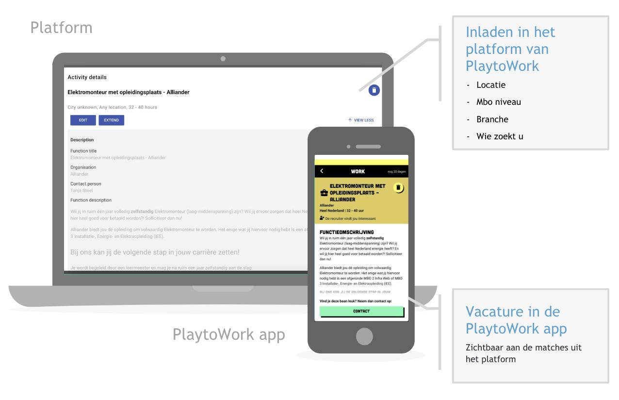PlaytoWork platform
