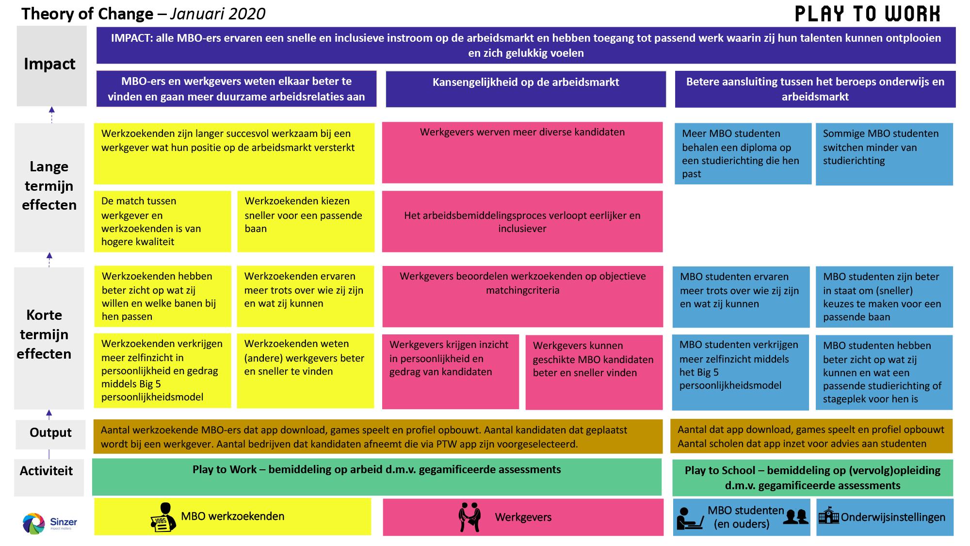 2020-05-toc-diagram